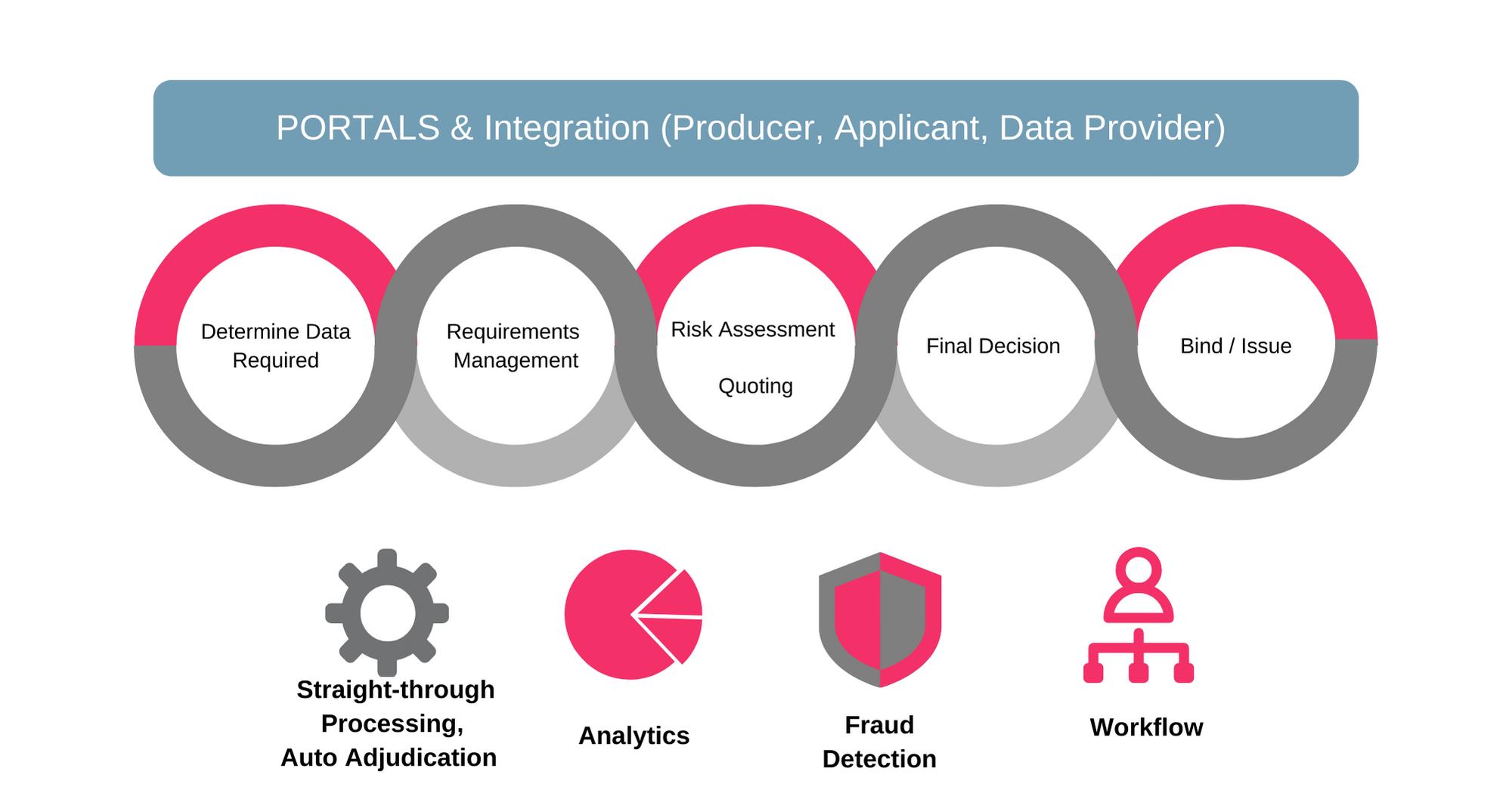portals___integration__producer__applicant__data_provider___1_